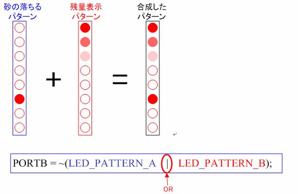 パターンの合成図